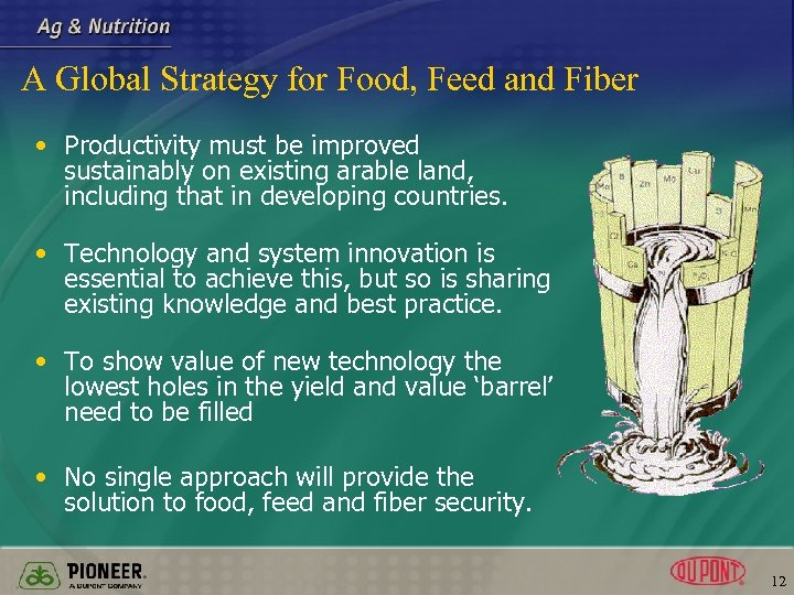 A Global Strategy for Food, Feed and Fiber • Productivity must be improved sustainably