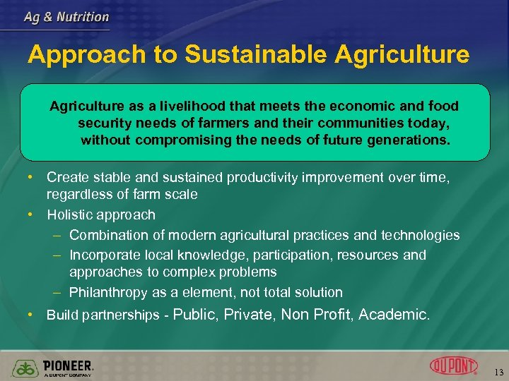Approach to Sustainable Agriculture as a livelihood that meets the economic and food security