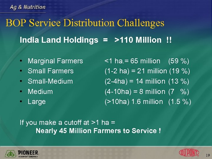 BOP Service Distribution Challenges India Land Holdings = >110 Million !! • • •