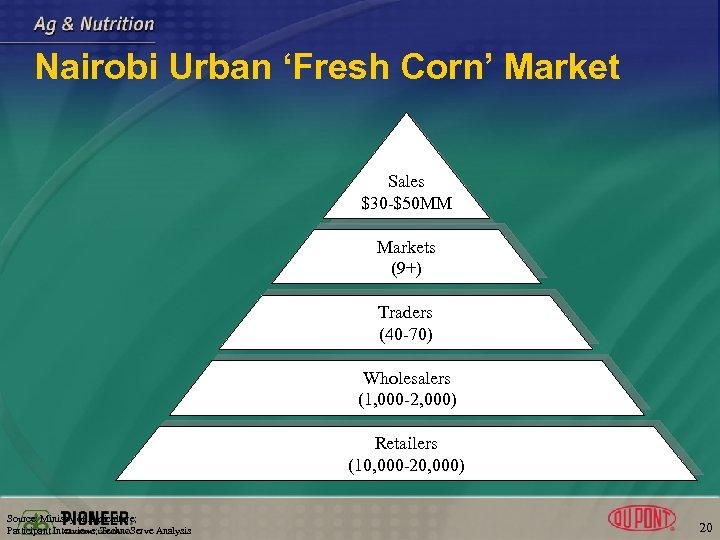 Nairobi Urban 'Fresh Corn' Market Sales $30 -$50 MM Markets (9+) Traders (40 -70)