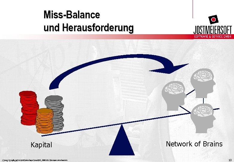 Miss-Balance und Herausforderung Kapital J: Joso VerwaltungVertriebUnterlagenJosoIIR_20001011Komponentenbasierte Network of Brains 10