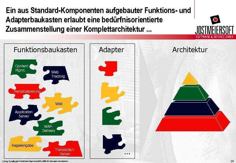 Ein aus Standard-Komponenten aufgebauter Funktions- und Adapterbaukasten erlaubt eine bedürfnisorientierte Zusammenstellung einer Komplettarchitektur. .