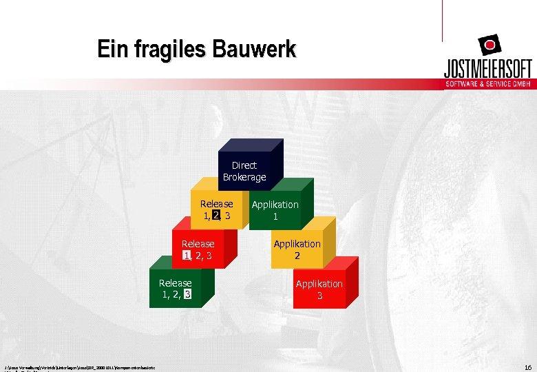 Ein fragiles Bauwerk Direct Brokerage Release 1, 2 3 2, Release 1 2, 3