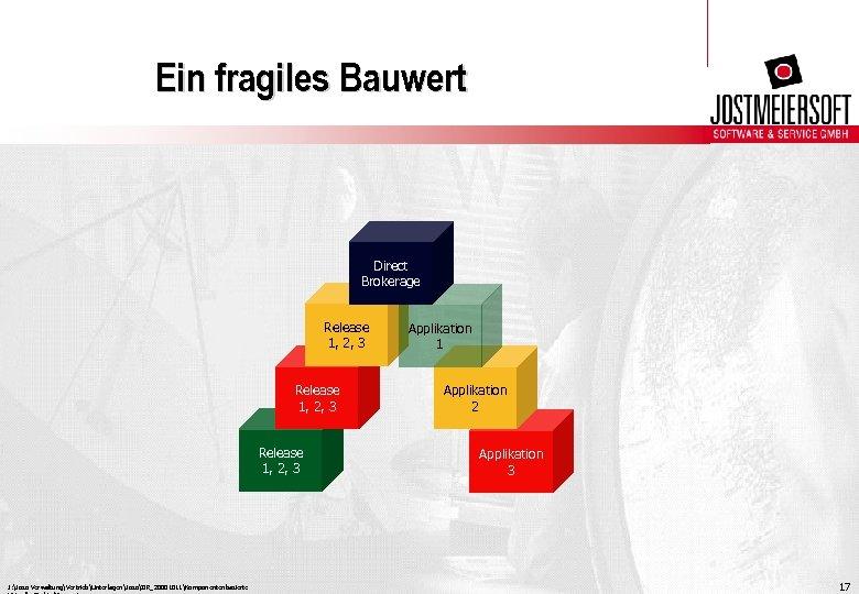 Ein fragiles Bauwert Direct Brokerage Release 1, 2, 3 J: Joso VerwaltungVertriebUnterlagenJosoIIR_20001011Komponentenbasierte Applikation 1