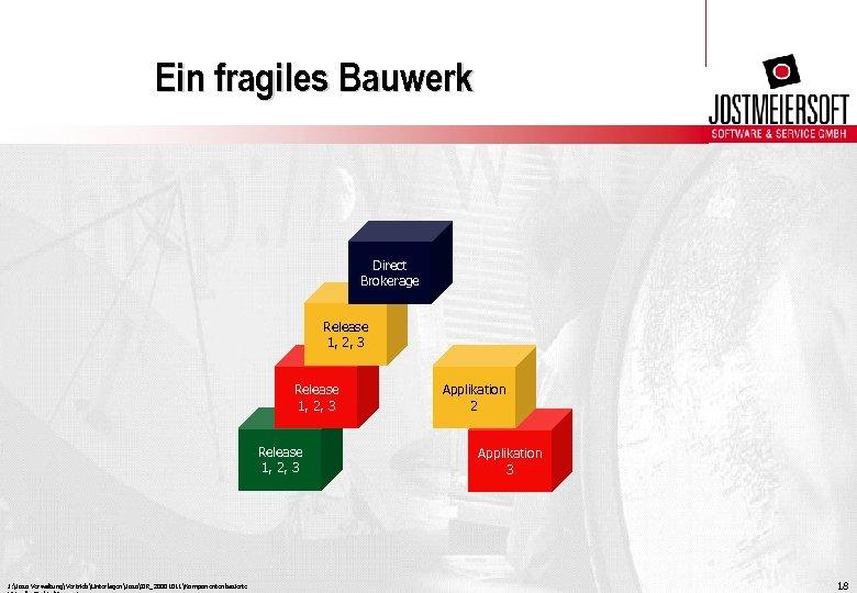 Ein fragiles Bauwerk Direct Brokerage Release 1, 2, 3 J: Joso VerwaltungVertriebUnterlagenJosoIIR_20001011Komponentenbasierte Applikation 2