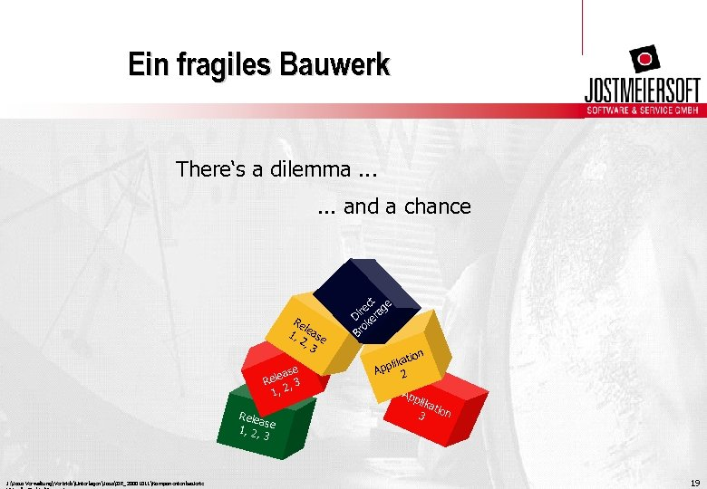Ein fragiles Bauwerk There's a dilemma. . . and a chance Re l 1,