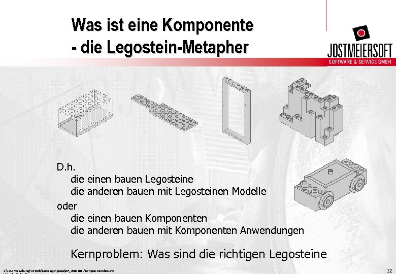 Was ist eine Komponente - die Legostein-Metapher D. h. die oder die einen bauen