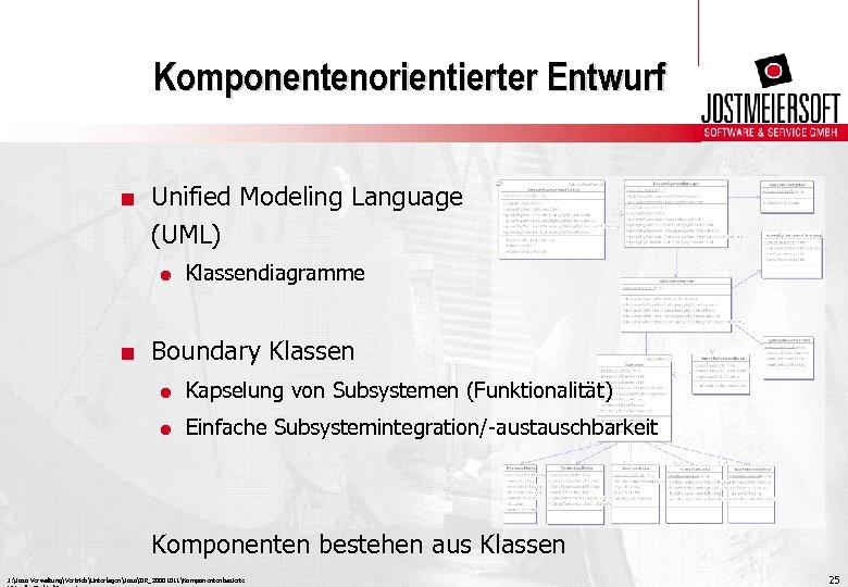 Komponentenorientierter Entwurf. Unified Modeling Language (UML) & Klassendiagramme . Boundary Klassen & Kapselung von