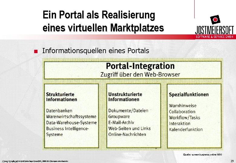 Ein Portal als Realisierung eines virtuellen Marktplatzes. Informationsquellen eines Portals Quelle: screen business online