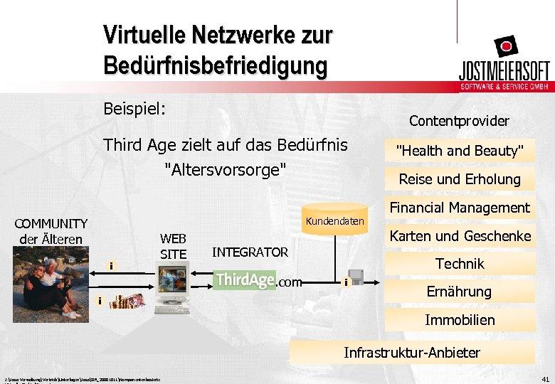Virtuelle Netzwerke zur Bedürfnisbefriedigung Beispiel: Contentprovider Third Age zielt auf das Bedürfnis