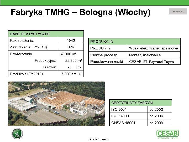 Fabryka TMHG – Bologna (Włochy) Factories DANE STATYSTYCZNE Rok założenia: 1942 PRODUKCJA Zatrudnienie (FY