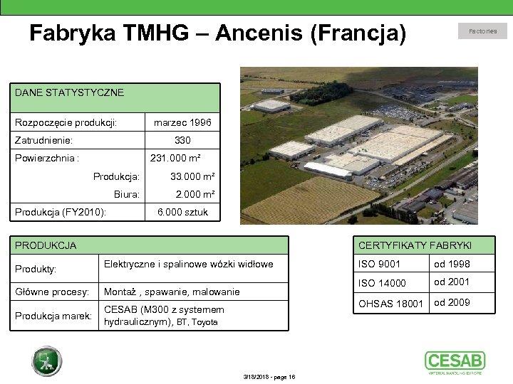 Fabryka TMHG – Ancenis (Francja) Factories DANE STATYSTYCZNE Rozpoczęcie produkcji: Zatrudnienie: marzec 1996 330