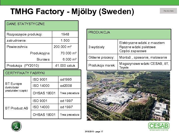 TMHG Factory - Mjölby (Sweden) Factories DANE STATYSTYCZNE Rozpoczęcie produkcji: 1948 zatrudnienie: PRODUKCJA 1.
