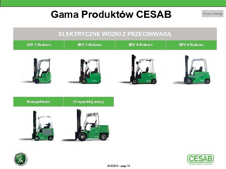 Gama Produktów CESAB Product Range ELEKTRYCZNE WÓZKI Z PRZECIWWAGĄ 24 V 3 -Kołowe 48