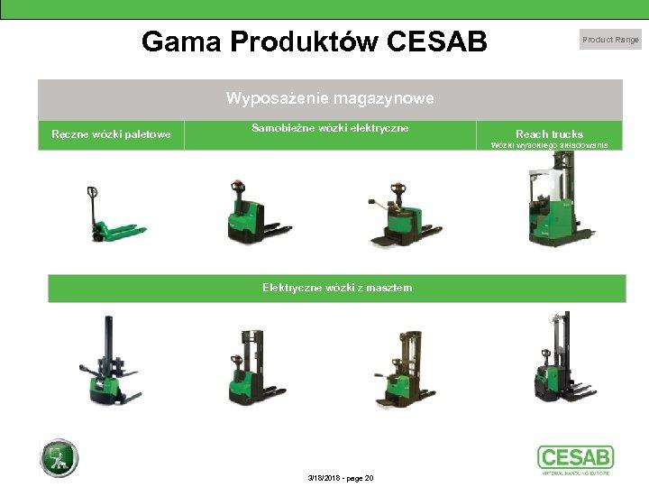 Gama Produktów CESAB Product Range Wyposażenie magazynowe Ręczne wózki paletowe Samobieżne wózki elektryczne Reach