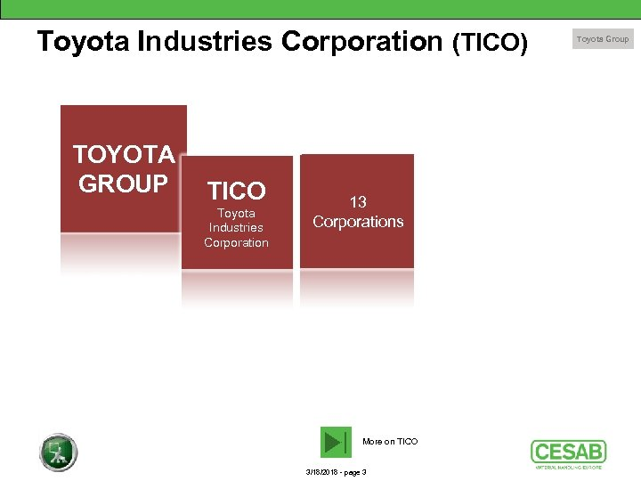 Toyota Industries Corporation (TICO) TOYOTA GROUP TICO Toyota Industries Corporation 13 Corporations More on