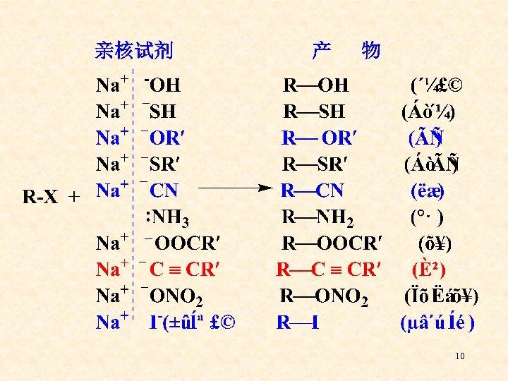 亲核试剂 产 物 10