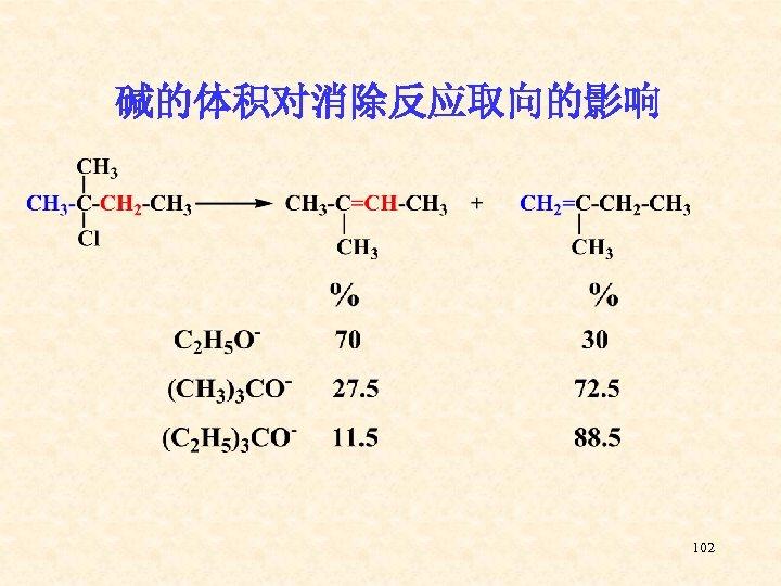 碱的体积对消除反应取向的影响 102