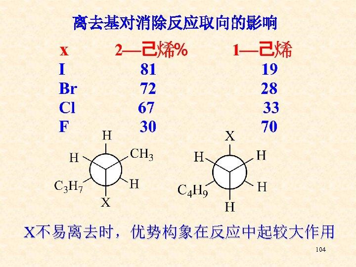 离去基对消除反应取向的影响 X不易离去时,优势构象在反应中起较大作用 104