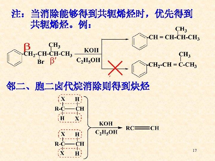 注:当消除能够得到共轭烯烃时,优先得到 共轭烯烃。例: 邻二、胞二卤代烷消除则得到炔烃 17