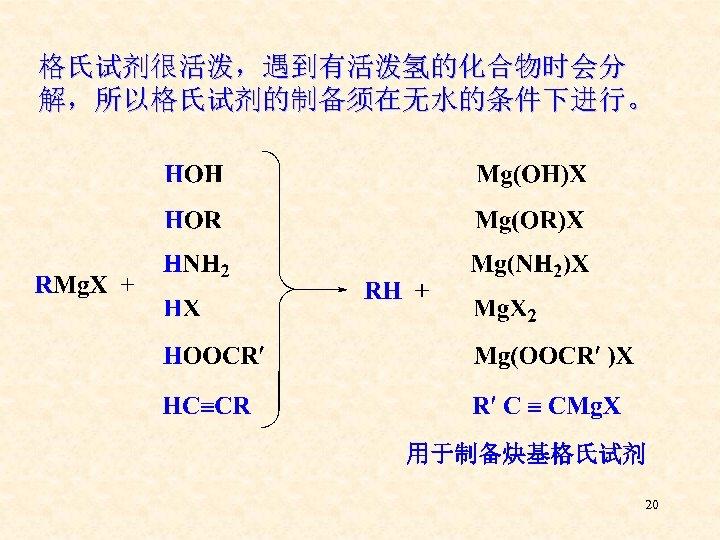 格氏试剂很活泼,遇到有活泼氢的化合物时会分 解,所以格氏试剂的制备须在无水的条件下进行。 用于制备炔基格氏试剂 20