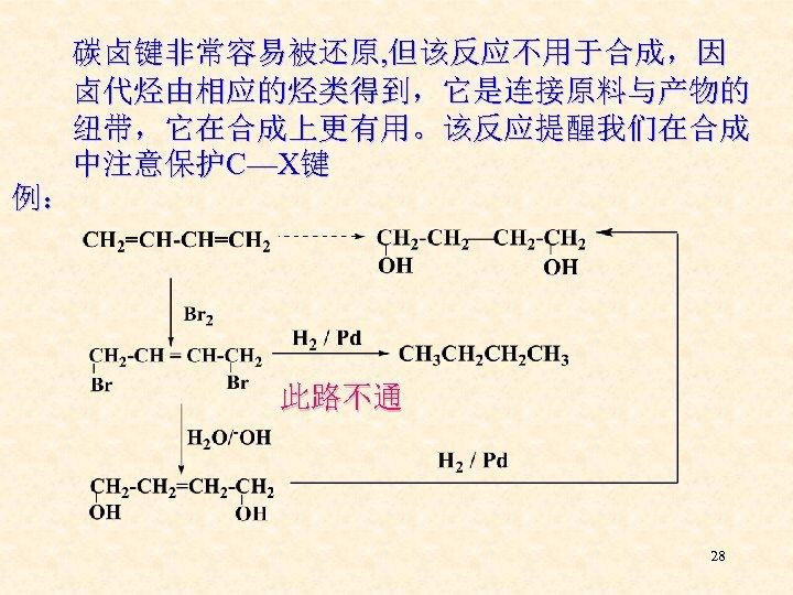 碳卤键非常容易被还原, 但该反应不用于合成,因 卤代烃由相应的烃类得到,它是连接原料与产物的 纽带,它在合成上更有用。该反应提醒我们在合成 中注意保护C—X键 例: 此路不通 28