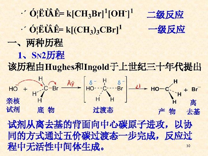 二级反应 一、两种历程 1、SN 2历程 该历程由Hughes和Ingold于上世纪三十年代提出 亲核 试剂 底 物 过渡态 产 物 离 去基