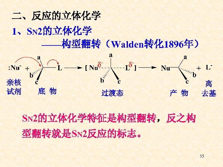 二、反应的立体化学 1、SN 2的立体化学 ——构型翻转(Walden转化 1896年) 亲核 试剂 底 物 过渡态 产 物 离 去基