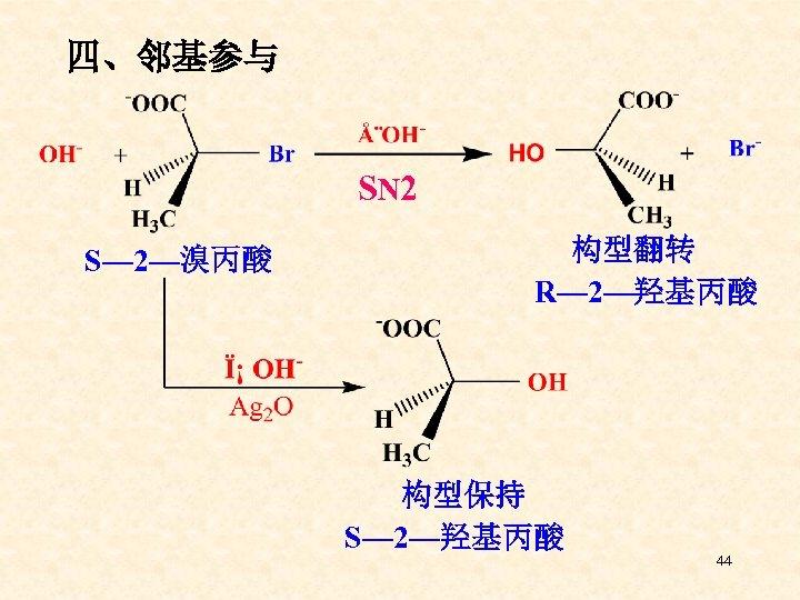 四、邻基参与 SN 2 S— 2—溴丙酸 构型翻转 R— 2—羟基丙酸 构型保持 S— 2—羟基丙酸 44