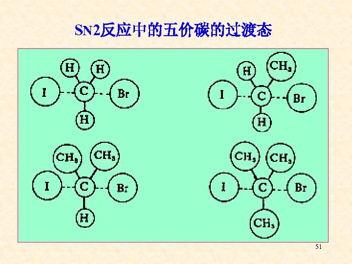 SN 2反应中的五价碳的过渡态 51