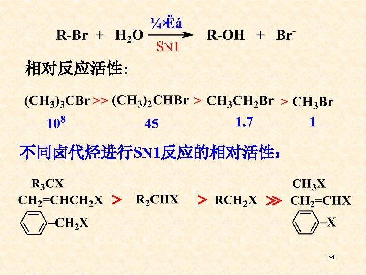 相对反应活性: 不同卤代烃进行SN 1反应的相对活性: 54