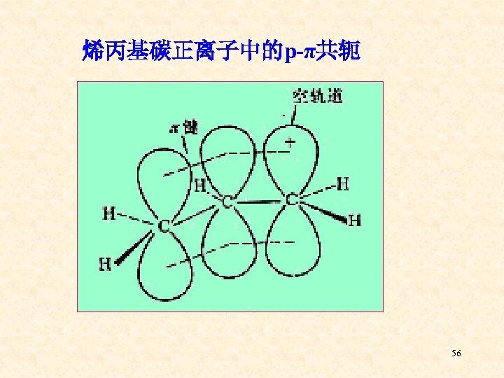 烯丙基碳正离子中的p-π共轭 56