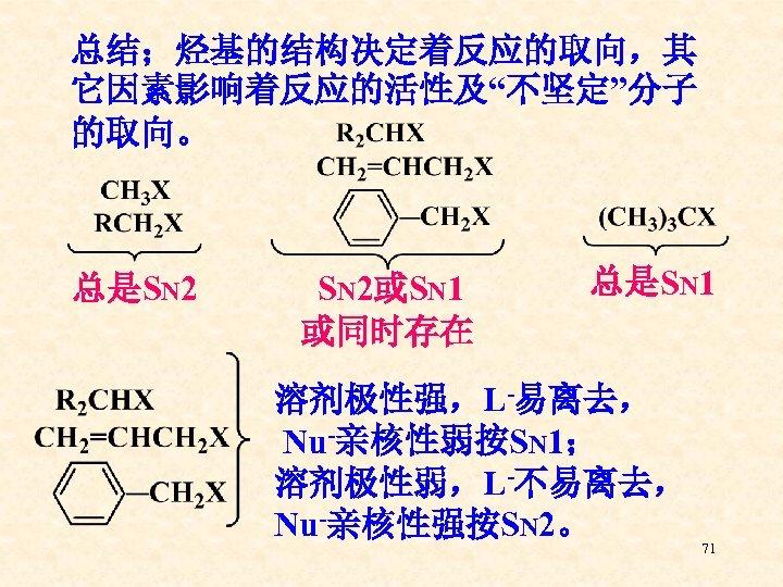 """总结;烃基的结构决定着反应的取向,其 它因素影响着反应的活性及""""不坚定""""分子 的取向。 总是SN 2或SN 1 或同时存在 总是SN 1 溶剂极性强,L-易离去, Nu-亲核性弱按SN 1; 溶剂极性弱,L-不易离去, Nu-亲核性强按SN"""