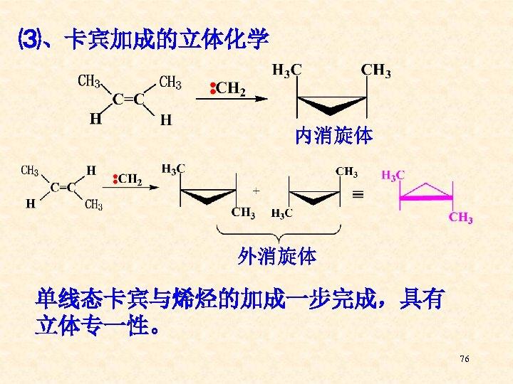 ⑶、卡宾加成的立体化学 内消旋体 外消旋体 单线态卡宾与烯烃的加成一步完成,具有 立体专一性。 76