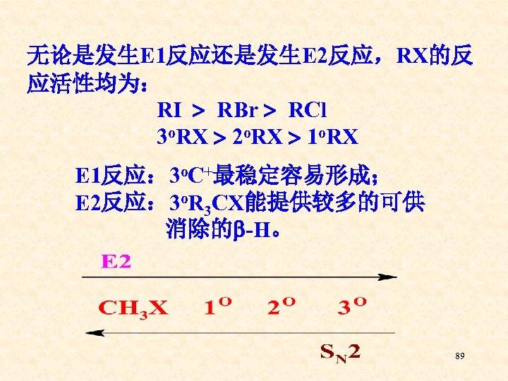 无论是发生E 1反应还是发生E 2反应,RX的反 应活性均为: RI RBr RCl 3 o. RX 2 o. RX 1