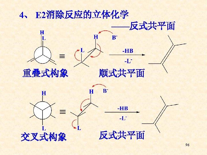 4、 E 2消除反应的立体化学 ——反式共平面 重叠式构象 顺式共平面 交叉式构象 反式共平面 96
