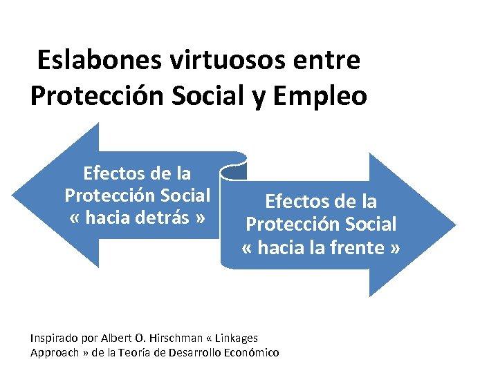 Eslabones virtuosos entre Protección Social y Empleo Efectos de la Protección Social « hacia