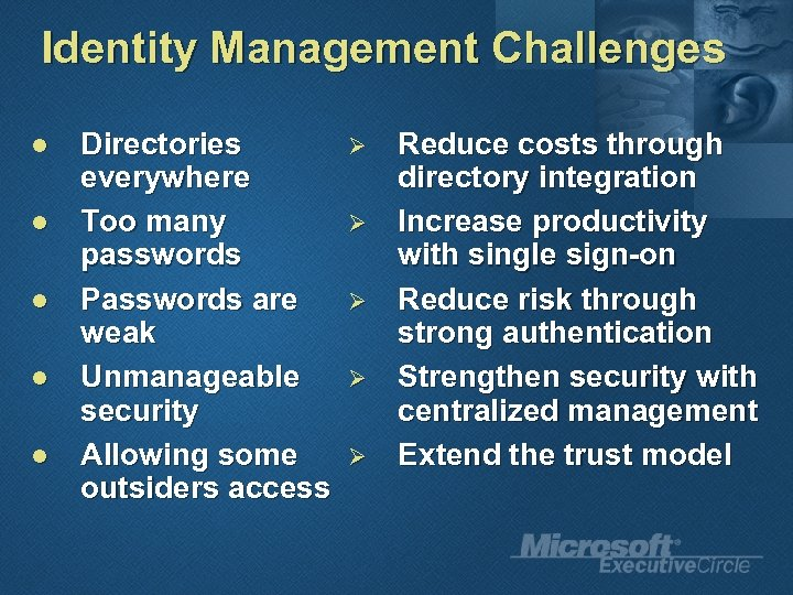 Identity Management Challenges l l l Directories everywhere Too many passwords Passwords are weak
