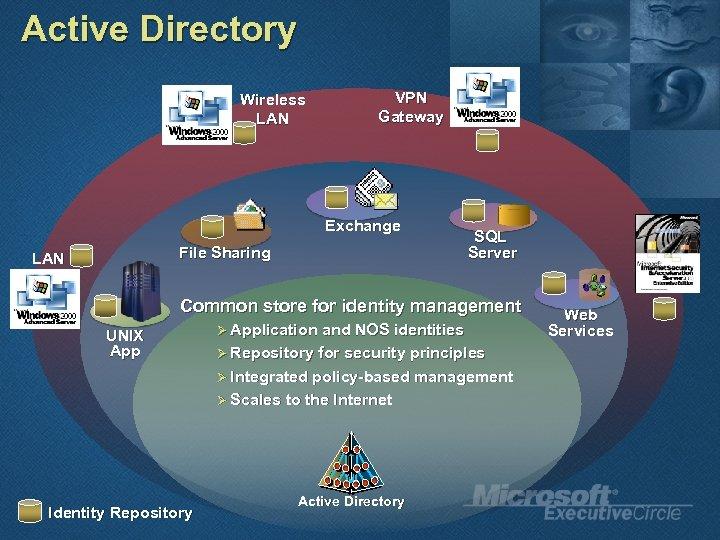 Active Directory Wireless LAN VPN Gateway Exchange File Sharing LAN SQL Server Common store