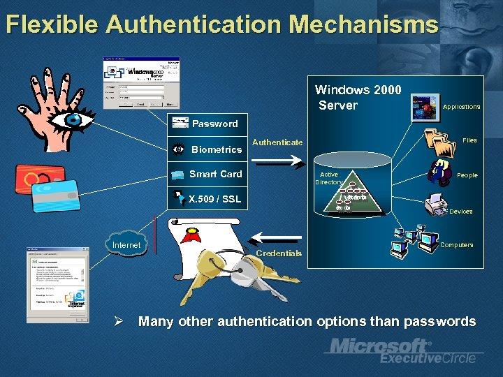 Flexible Authentication Mechanisms Windows 2000 Server Applications Password Biometrics Files Authenticate Smart Card Active