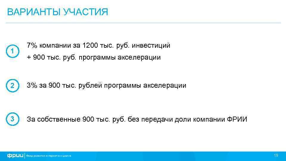 ВАРИАНТЫ УЧАСТИЯ 1 7% компании за 1200 тыс. руб. инвестиций + 900 тыс. руб.
