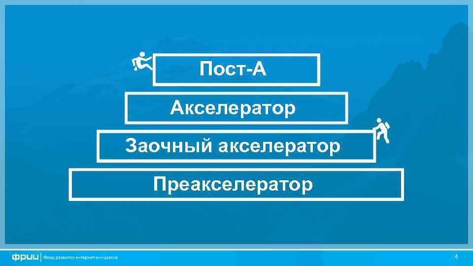Пост-А Акселератор Заочный акселератор Преакселератор 4