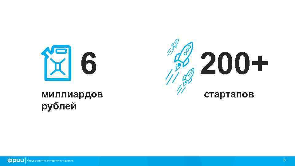 6 миллиардов рублей 200+ стартапов 5
