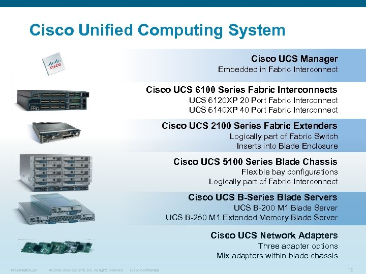 Cisco Unified Computing System Cisco UCS Manager Embedded in Fabric Interconnect Cisco UCS 6100