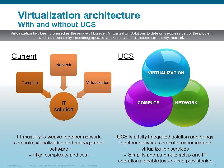 Virtualization architecture With and without UCS Virtualization has been promised as the answer. However,