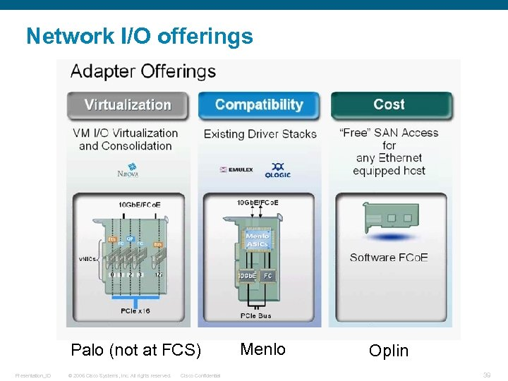 Network I/O offerings Palo (not at FCS) Presentation_ID © 2006 Cisco Systems, Inc. All