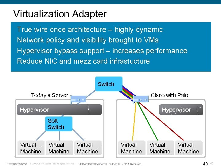 Virtualization Adapter True wire once architecture – highly dynamic Network policy and visibility brought