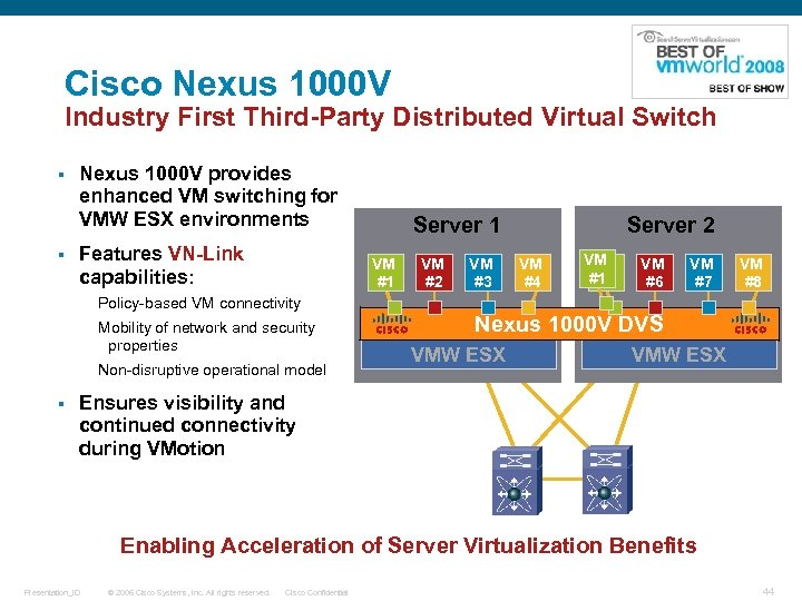 Cisco Nexus 1000 V Industry First Third-Party Distributed Virtual Switch § § Nexus 1000