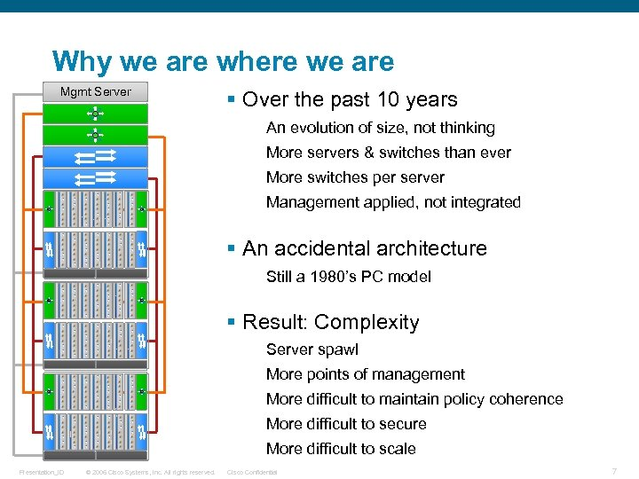 Why we are where we are Mgmt Server § Over the past 10 years