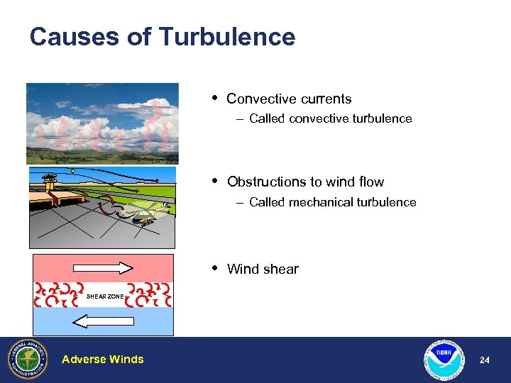 Causes of Turbulence Convective currents - Called convective turbulence Obstructions to wind flow -